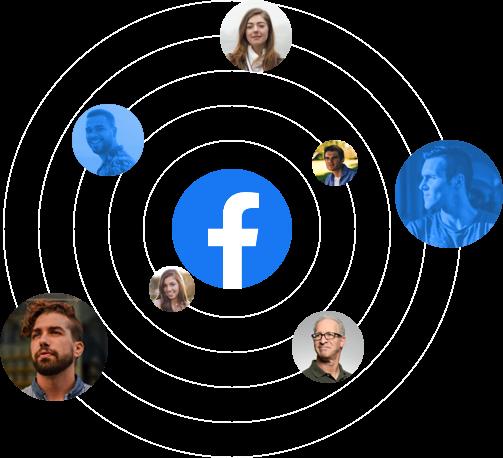 Realmonitor Facebook lista